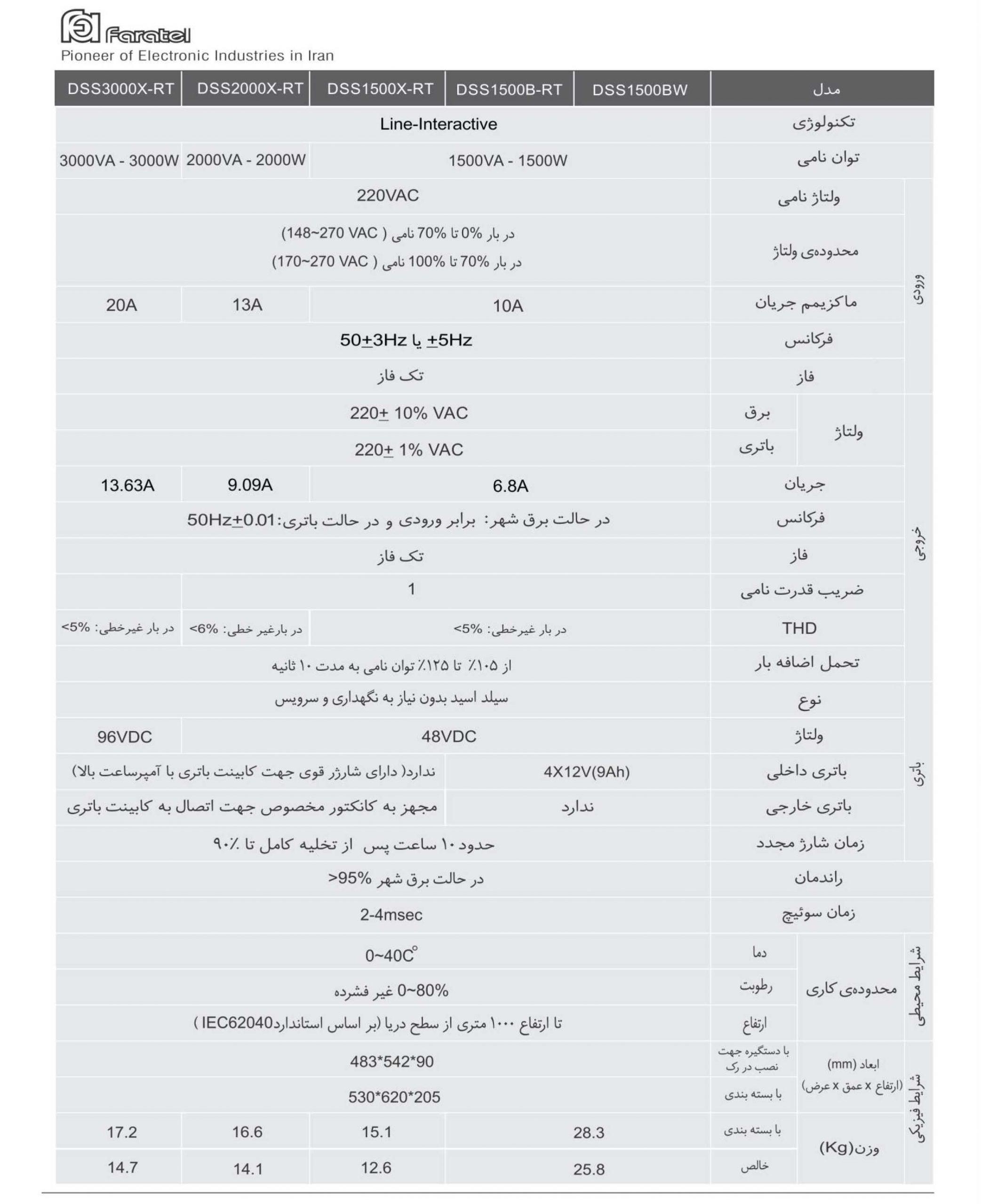 مشخصات یوپیاس سری DSS