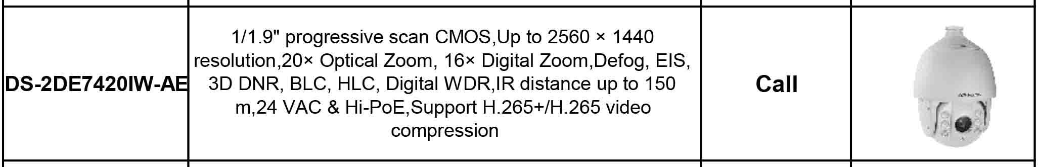 دوربین مداربسته تحت شبکه هایک ویژن مدل DS-2DE7420IW-AE